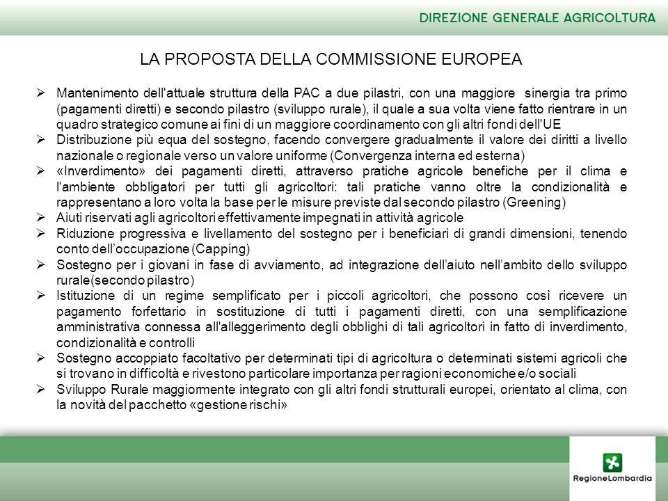 LA PROPOSTA DELLA COMMISSIONE EUROPEA  Mantenimento dell attuale struttura della PAC a due pilastri, con una maggiore sinergia tra primo (pagamenti diretti) e secondo pilastro (sviluppo rurale), il quale a sua volta viene fatto rientrare in un quadro strategico comune ai fini di un maggiore coordinamento con gli altri fondi dell UE  Distribuzione più equa del sostegno, facendo convergere gradualmente il valore dei diritti a livello nazionale o regionale verso un valore uniforme (Convergenza interna ed esterna)  «Inverdimento» dei pagamenti diretti, attraverso pratiche agricole benefiche per il clima e l ambiente obbligatori per tutti gli agricoltori: tali pratiche vanno oltre la condizionalità e rappresentano a loro volta la base per le misure previste dal secondo pilastro (Greening)  Aiuti riservati agli agricoltori effettivamente impegnati in attività agricole  Riduzione progressiva e livellamento del sostegno per i beneficiari di grandi dimensioni, tenendo conto dell'occupazione (Capping)  Sostegno per i giovani in fase di avviamento, ad integrazione dell'aiuto nell'ambito dello sviluppo rurale(secondo pilastro)  Istituzione di un regime semplificato per i piccoli agricoltori, che possono così ricevere un pagamento forfettario in sostituzione di tutti i pagamenti diretti, con una semplificazione amministrativa connessa all alleggerimento degli obblighi di tali agricoltori in fatto di inverdimento, condizionalità e controlli  Sostegno accoppiato facoltativo per determinati tipi di agricoltura o determinati sistemi agricoli che si trovano in difficoltà e rivestono particolare importanza per ragioni economiche e/o sociali  Sviluppo Rurale maggiormente integrato con gli altri fondi strutturali europei, orientato al clima, con la novità del pacchetto «gestione rischi»