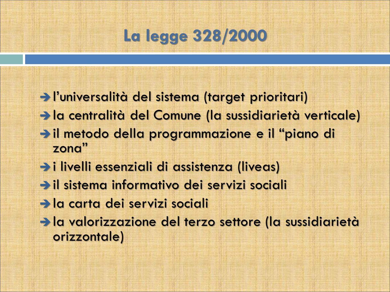La legge 328/2000  l'universalità del sistema (target prioritari)  la centralità del Comune (la sussidiarietà verticale)  il metodo della programma