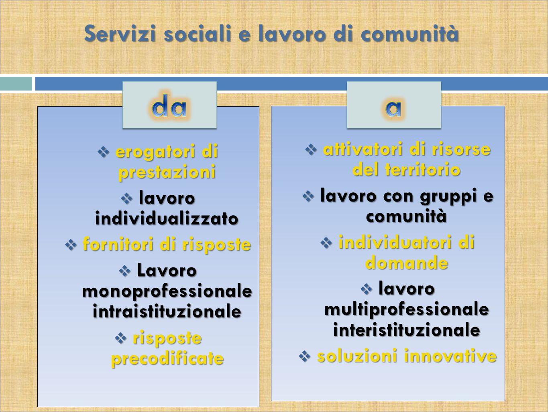 Servizi sociali e lavoro di comunità  erogatori di prestazioni  lavoro individualizzato  fornitori di risposte  Lavoro monoprofessionale intraisti