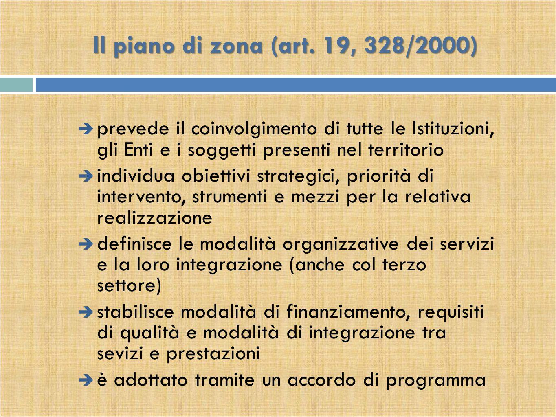 Il piano di zona (art. 19, 328/2000)  prevede il coinvolgimento di tutte le Istituzioni, gli Enti e i soggetti presenti nel territorio  individua ob