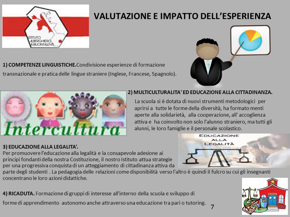 VALUTAZIONE E IMPATTO DELL'ESPERIENZA 1) COMPETENZE LINGUISTICHE.Condivisione esperienze di formazione transnazionale e pratica delle lingue straniere (Inglese, Francese, Spagnolo).