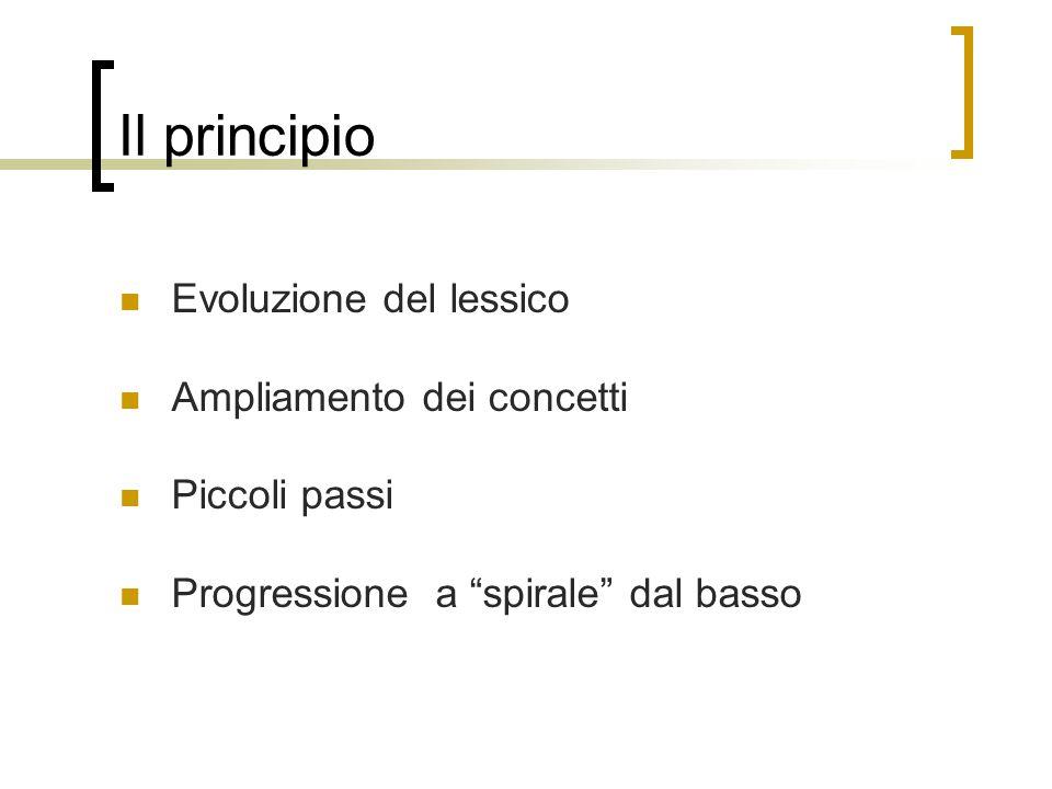 Il principio Evoluzione del lessico Ampliamento dei concetti Piccoli passi Progressione a spirale dal basso