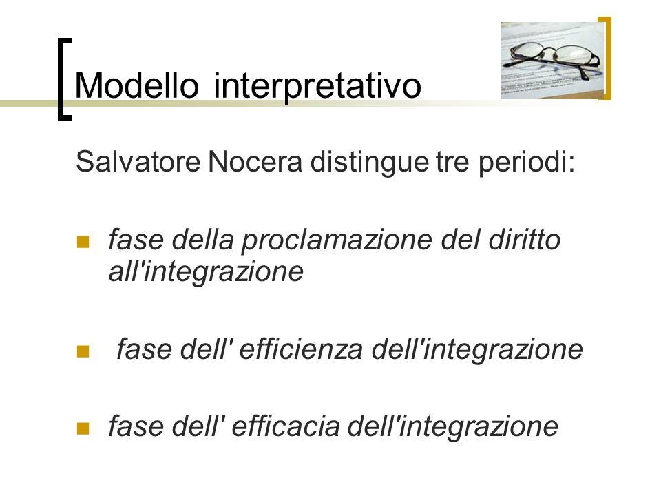 Modello interpretativo Salvatore Nocera distingue tre periodi: fase della proclamazione del diritto all integrazione fase dell efficienza dell integrazione fase dell efficacia dell integrazione