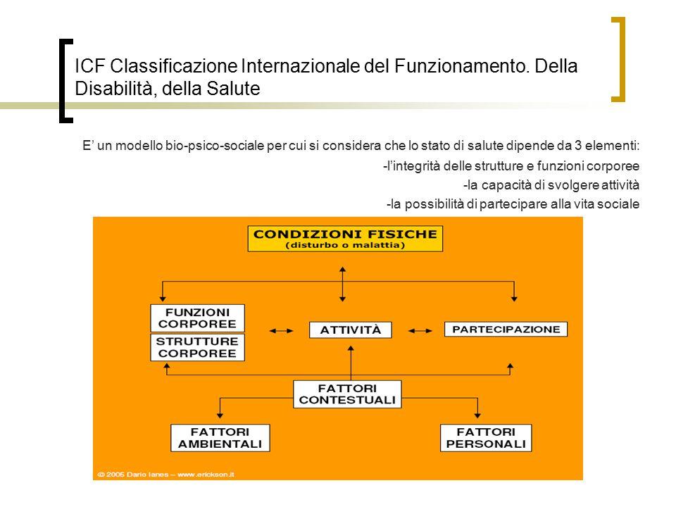 ICF Classificazione Internazionale del Funzionamento.