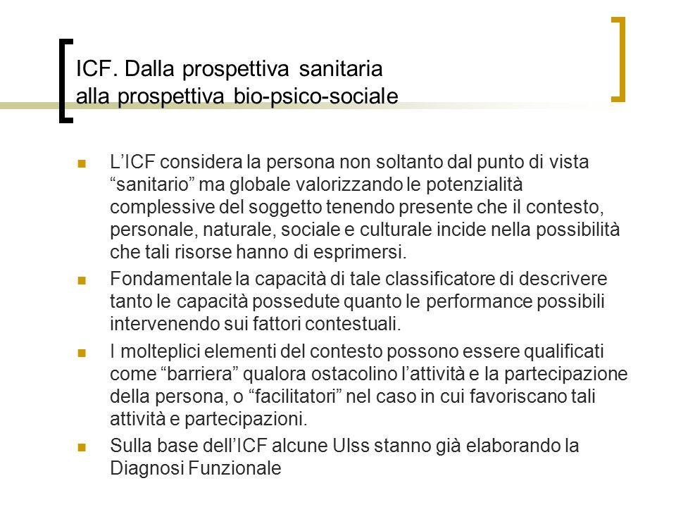 """ICF. Dalla prospettiva sanitaria alla prospettiva bio-psico-sociale L'ICF considera la persona non soltanto dal punto di vista """"sanitario"""" ma globale"""