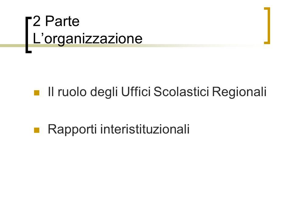 2 Parte L'organizzazione Il ruolo degli Uffici Scolastici Regionali Rapporti interistituzionali