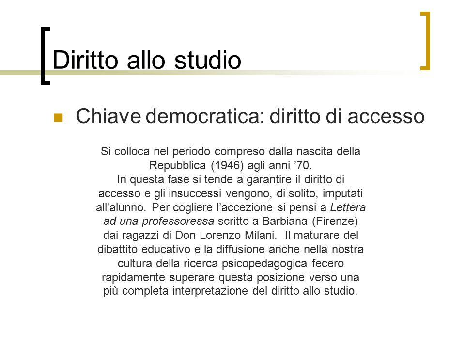 Diritto allo studio Chiave democratica: diritto di accesso Si colloca nel periodo compreso dalla nascita della Repubblica (1946) agli anni '70.