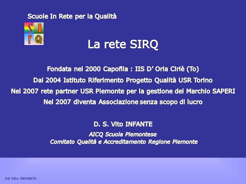 La rete SirQ nasce a Torino nel novembre 2000 da un accordo tra sette grandi istituti statali e due paritari Obiettivi: -diffusione della cultura della qualità per migliorare la didattica e la gestione degli istituti -attuazione progetto Qualità MPI, -accreditare e certificare gli istituti Sponsor: la Direzione Scolastica Regionale e AICQ settore Scuola SIRQ IIS D' Oria Ciriè (To) DS Vito INFANTE