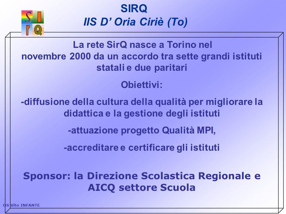 Scelte strategiche 10 Diffusione delle buone pratiche anche con DS Vito INFANTE Prospettiva iniziale: Autovalutazione modelli EFQM tipo CAF e EFQM con valutatori AICQ formati e D.
