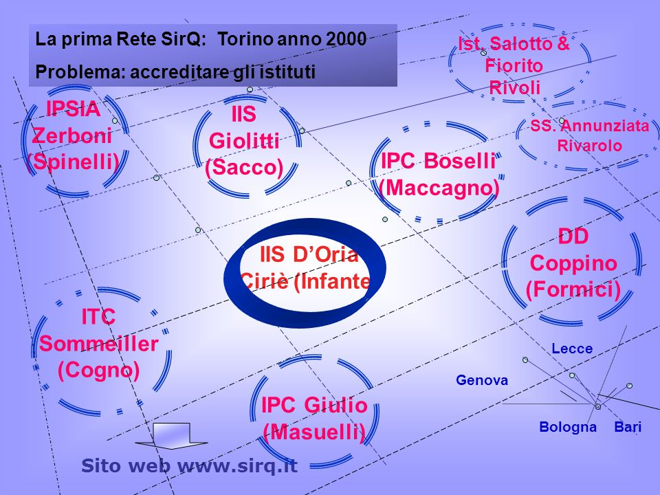 L' organizzazione SirQ Art.