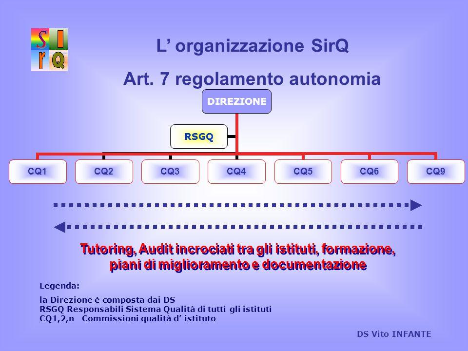  Le scelte strategiche 2  Vito Infante