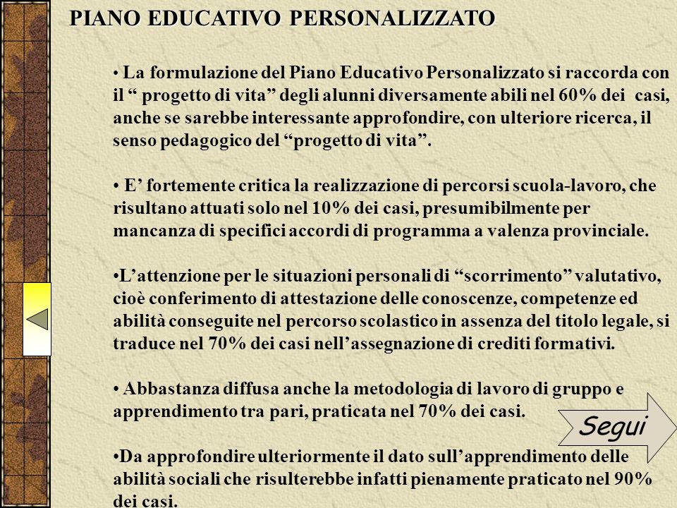 La formulazione del Piano Educativo Personalizzato si raccorda con il progetto di vita degli alunni diversamente abili nel 60% dei casi, anche se sarebbe interessante approfondire, con ulteriore ricerca, il senso pedagogico del progetto di vita .