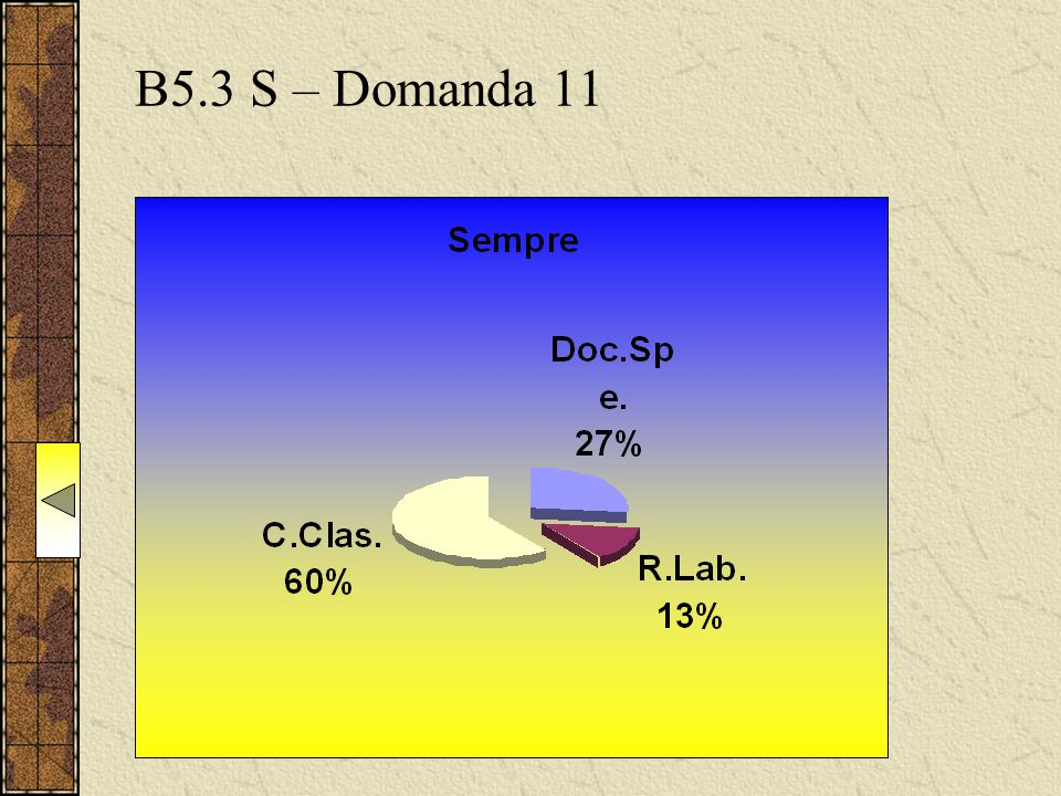 B5.3 S – Domanda 11