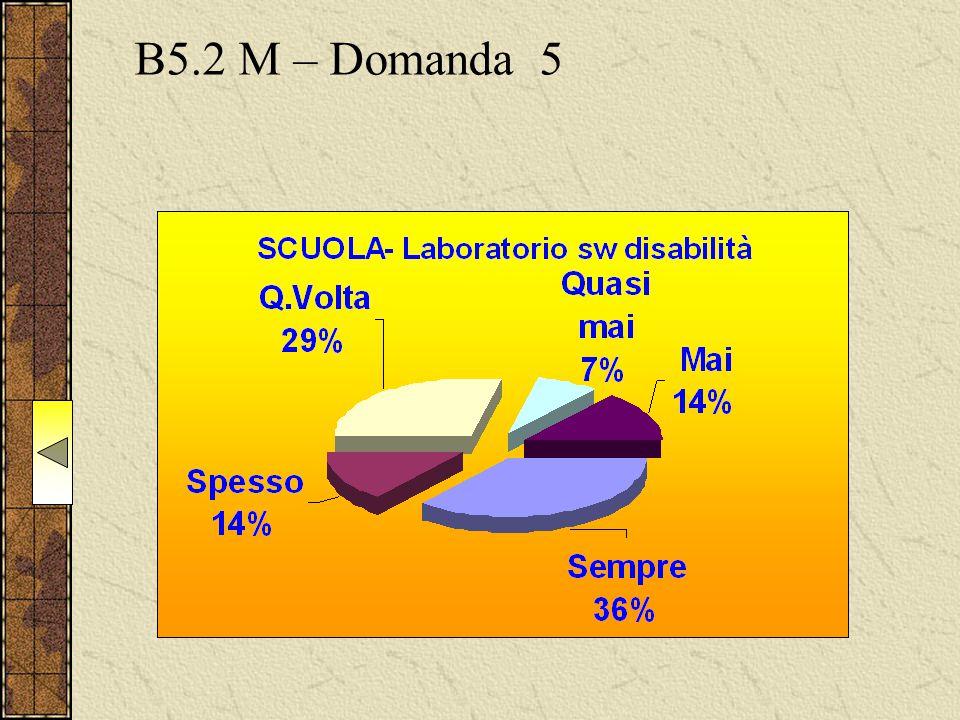 B5.2 M – Domanda 5