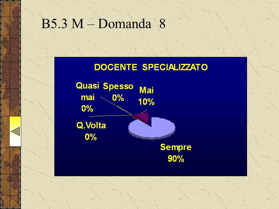 B5.3 M – Domanda 8