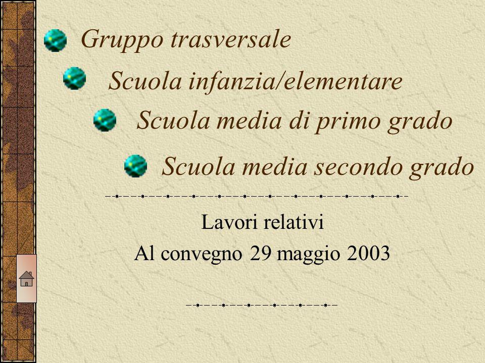 Gruppo trasversale Lavori relativi Al convegno 29 maggio 2003 Scuola infanzia/elementare Scuola media di primo grado Scuola media secondo grado