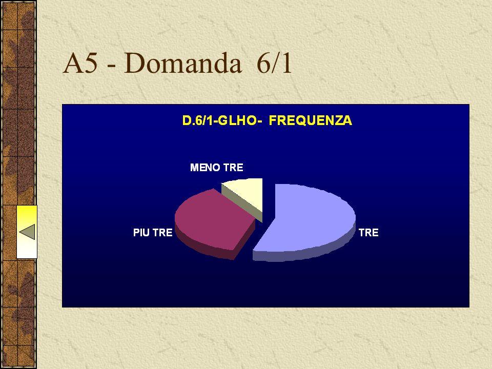 A5 - Domanda 6/1