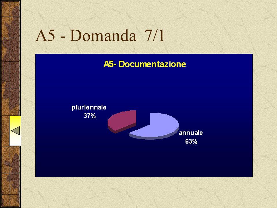 A5 - Domanda 7/1