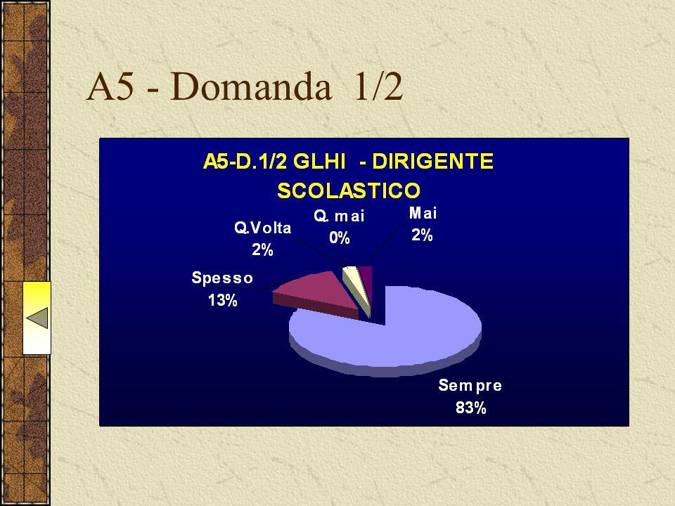 A5 - Domanda 1/2