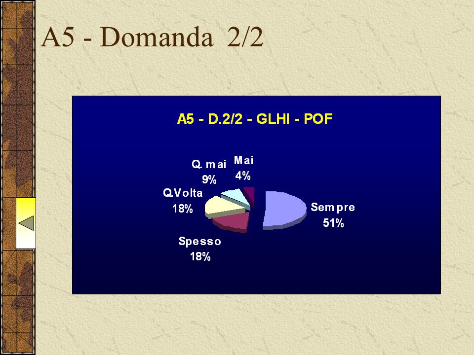 A5 - Domanda 2/2