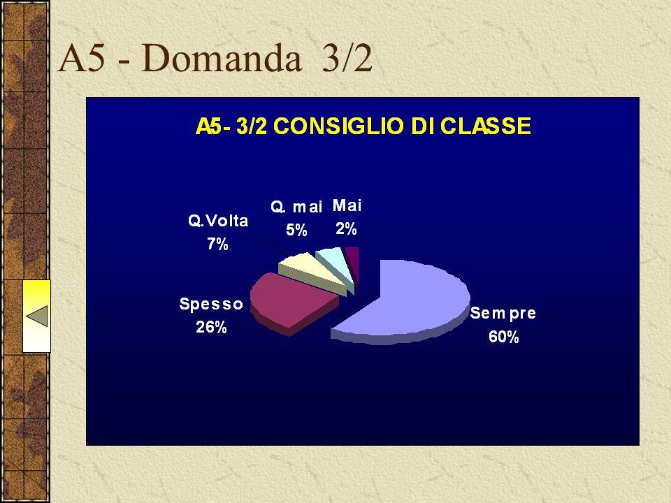 A5 - Domanda 3/2