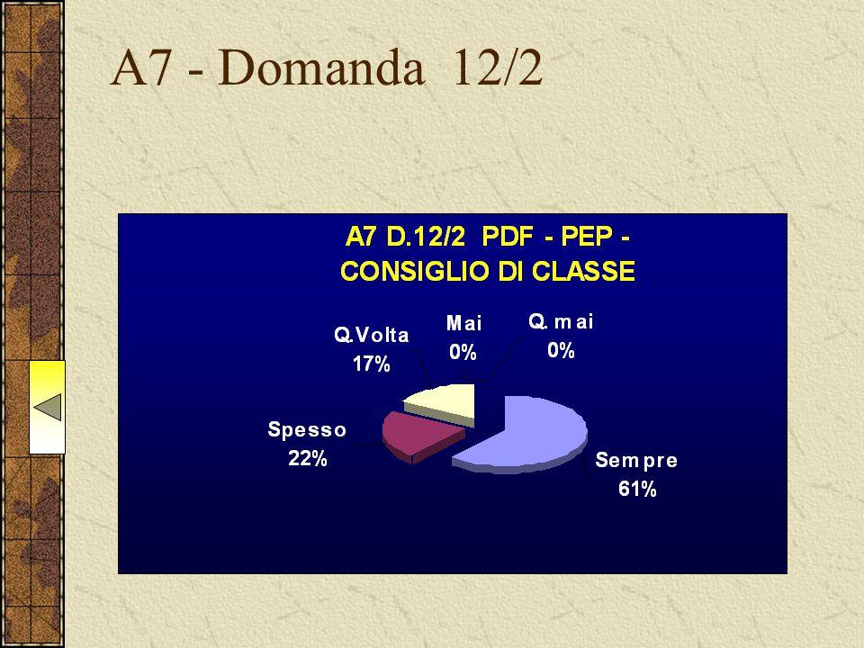 A7 - Domanda 12/2