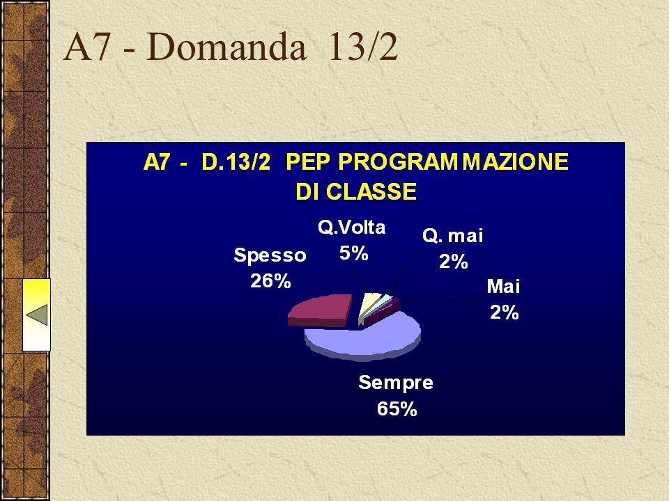 A7 - Domanda 13/2