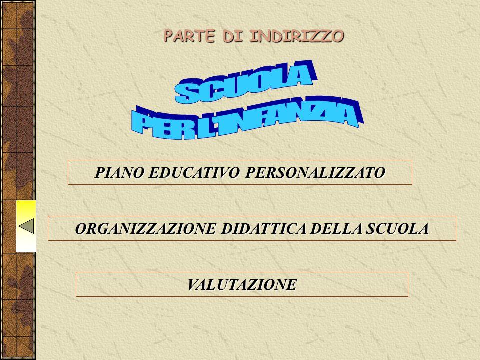 PARTE DI INDIRIZZO PIANO EDUCATIVO PERSONALIZZATO PIANO EDUCATIVO PERSONALIZZATO ORGANIZZAZIONE DIDATTICA DELLA SCUOLA ORGANIZZAZIONE DIDATTICA DELLA SCUOLA VALUTAZIONE