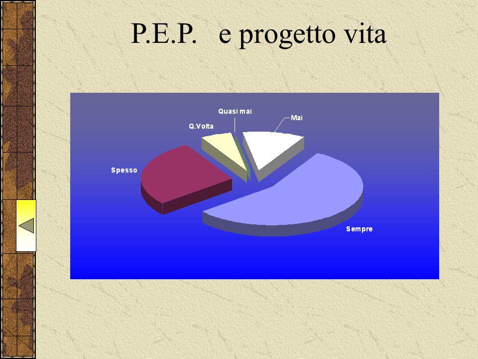 P.E.P. e progetto vita