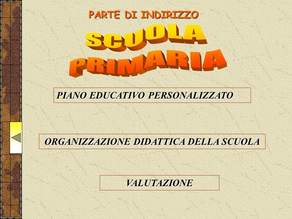 PARTE DI INDIRIZZO PIANO EDUCATIVO PERSONALIZZATO PIANO EDUCATIVO PERSONALIZZATO ORGANIZZAZIONE DIDATTICA DELLA SCUOLA ORGANIZZAZIONE DIDATTICA DELLA