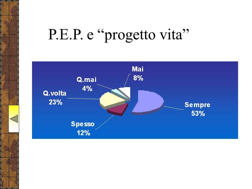 """P.E.P. e """"progetto vita"""""""
