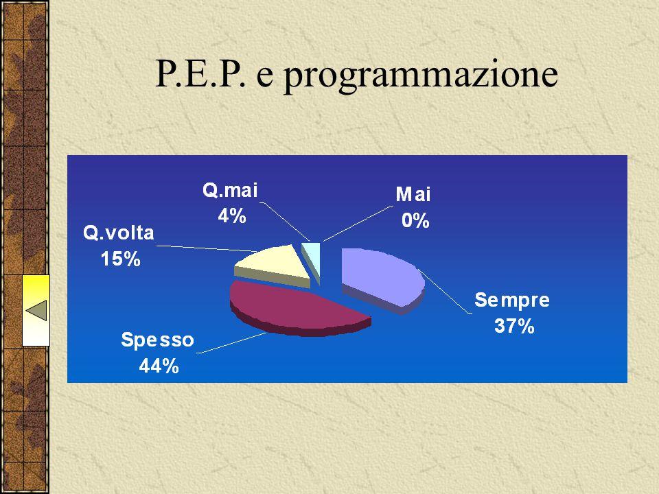 P.E.P. e programmazione