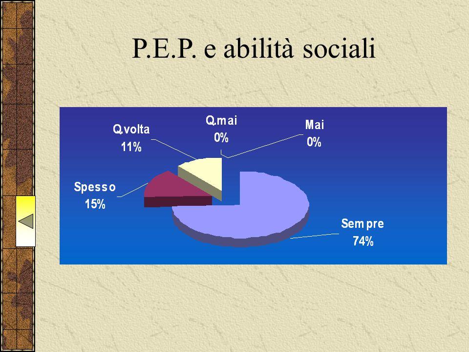 P.E.P. e abilità sociali