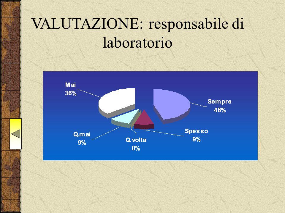 VALUTAZIONE: responsabile di laboratorio