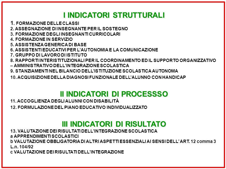 I INDICATORI STRUTTURALI 1. FORMAZIONE DELLE CLASSI 2. ASSEGNAZIONE DI INSEGNANTE PER IL SOSTEGNO 3. FORMAZIONE DEGLI INSEGNANTI CURRICOLARI 4. FORMAZ