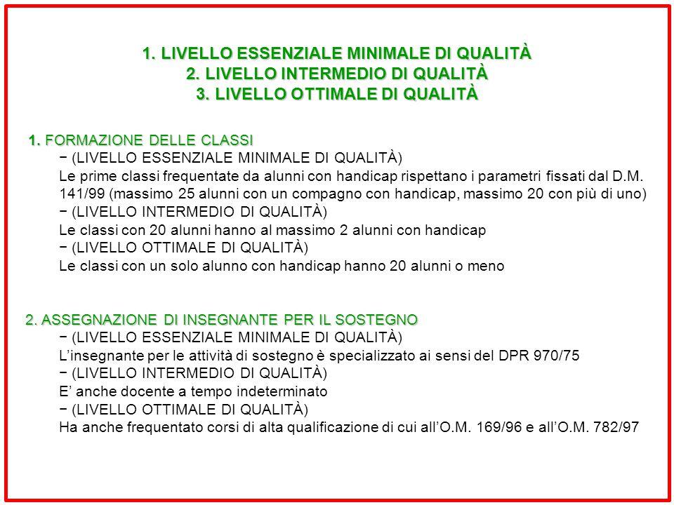 1. LIVELLO ESSENZIALE MINIMALE DI QUALITÀ 2. LIVELLO INTERMEDIO DI QUALITÀ 3. LIVELLO OTTIMALE DI QUALITÀ 1.FORMAZIONE DELLE CLASSI 1. FORMAZIONE DELL