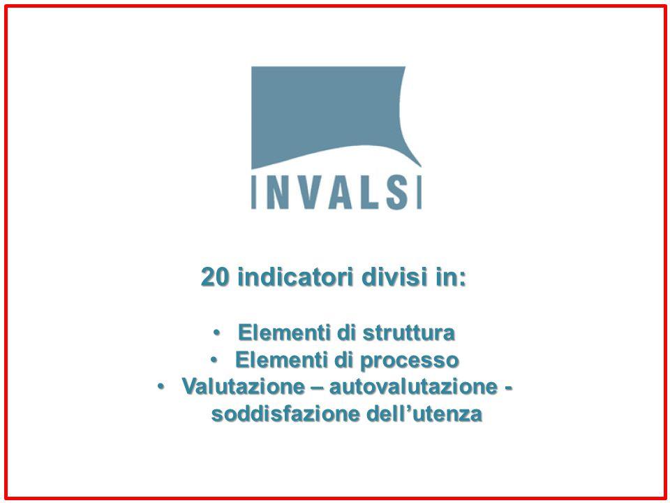 20 indicatori divisi in: Elementi di strutturaElementi di struttura Elementi di processoElementi di processo Valutazione – autovalutazione - soddisfaz
