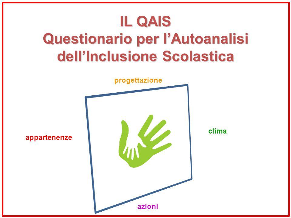 IL QAIS Questionario per l'Autoanalisi dell'Inclusione Scolastica appartenenze clima azioni progettazione