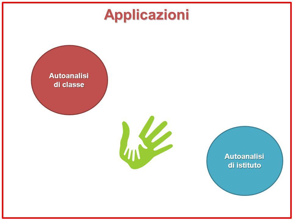 Applicazioni Autoanalisi di classe Autoanalisi di istituto