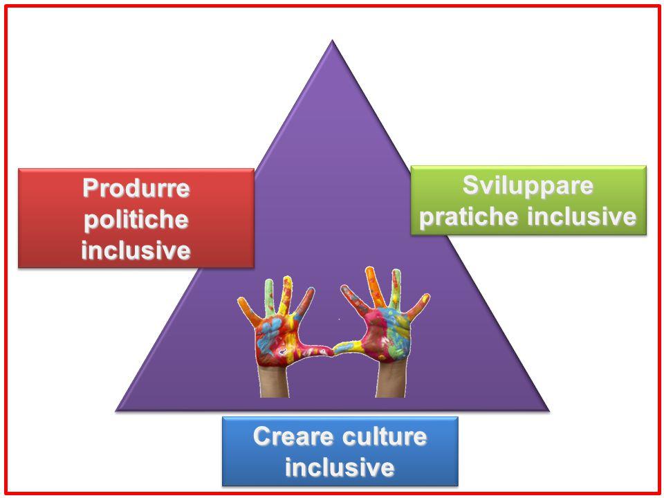 Produrre politiche inclusive Sviluppare pratiche inclusive Creare culture inclusive