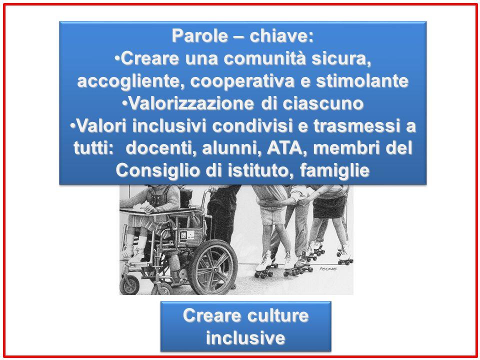 Parole – chiave: Creare una comunità sicura, accogliente, cooperativa e stimolanteCreare una comunità sicura, accogliente, cooperativa e stimolante Va