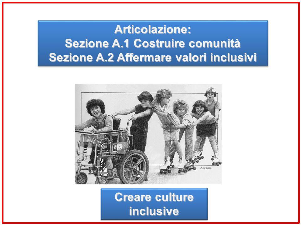 Articolazione: Sezione A.1 Costruire comunità Sezione A.2 Affermare valori inclusivi Articolazione: Sezione A.1 Costruire comunità Sezione A.2 Afferma
