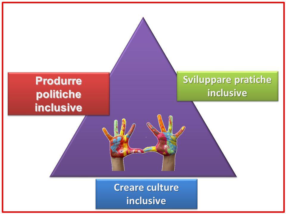 Sviluppare pratiche inclusive Creare culture inclusive Produrre politiche inclusive
