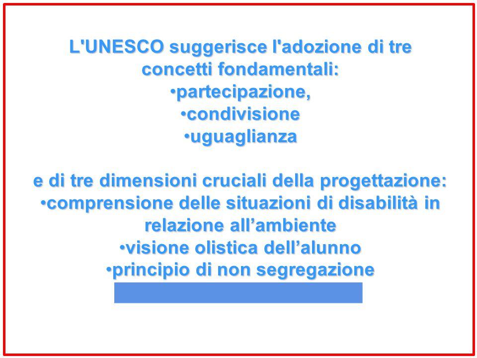 UNESCO Education For All L'UNESCO suggerisce l'adozione di tre concetti fondamentali: partecipazione,partecipazione, condivisionecondivisione uguaglia