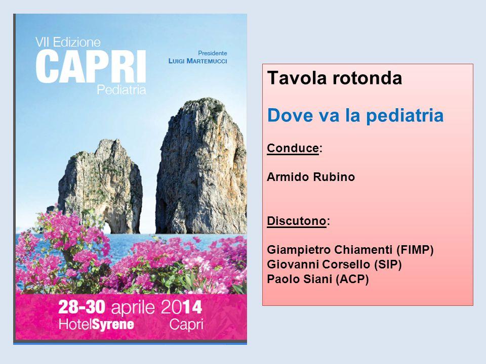 Tavola rotonda Dove va la pediatria Conduce: Armido Rubino Discutono: Giampietro Chiamenti (FIMP) Giovanni Corsello (SIP) Paolo Siani (ACP)