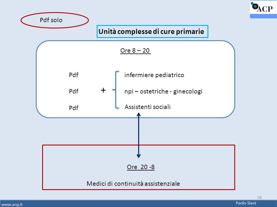 38 Pdf solo Pdfinfermiere pediatrico Pdfnpi – ostetriche - ginecologi Pdf Ore 8 – 20 Ore 20 -8 Medici di continuità assistenziale Assistenti sociali +