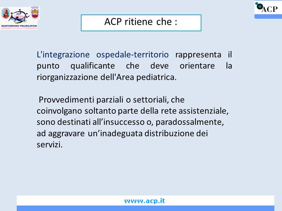 L'integrazione ospedale-territorio rappresenta il punto qualificante che deve orientare la riorganizzazione dell'Area pediatrica. Provvedimenti parzia