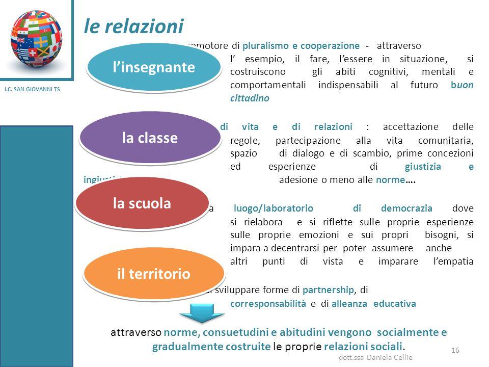 le relazioni promotore di pluralismo e cooperazione -attraverso l' esempio, il fare, l'essere in situazione, si costruiscono gli abiti cognitivi, ment
