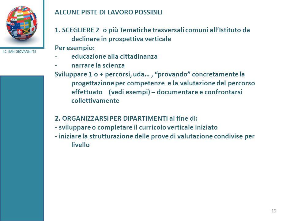 I.C.SAN GIOVANNI TS 19 ALCUNE PISTE DI LAVORO POSSIBILI 1.