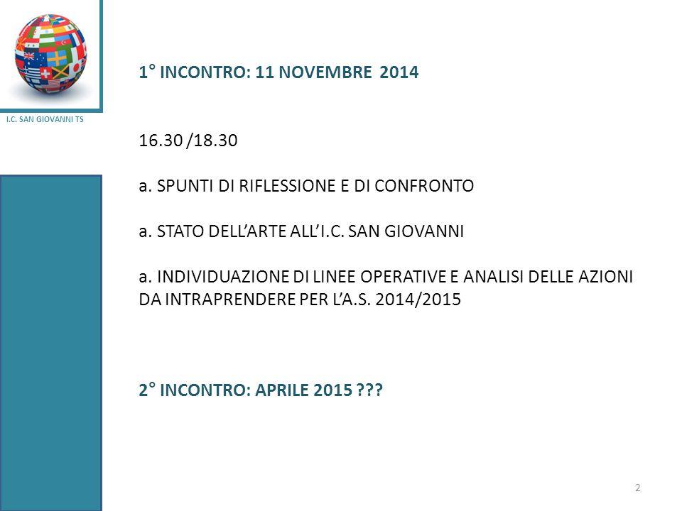 2 1° INCONTRO: 11 NOVEMBRE 2014 16.30 /18.30 a. SPUNTI DI RIFLESSIONE E DI CONFRONTO a. STATO DELL'ARTE ALL'I.C. SAN GIOVANNI a. INDIVIDUAZIONE DI LIN